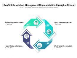 Conflict Resolution Management Representation Through 4 Nodes