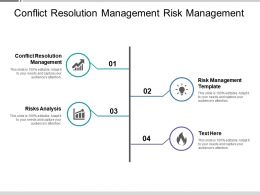Conflict Resolution Management Risk Management Template Risks Analysis Cpb