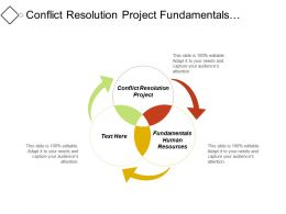 Conflict Resolution Project Fundamentals Human Resources Process Gap Analysis Cpb