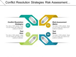 Conflict Resolution Strategies Risk Assessment Matrix Operational Feasibility Cpb