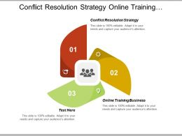 Conflict Resolution Strategy Online Training Business Web Marketing
