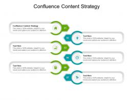 Confluence Content Strategy Ppt Powerpoint Presentation Styles Background Designs Cpb