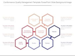 Conformance Quality Management Template Powerpoint Slide Background Image