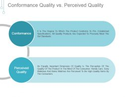 Conformance Quality Vs Perceived Quality Powerpoint Show