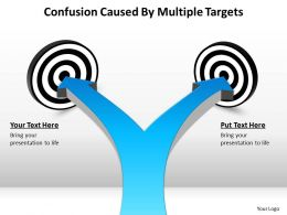 Confusion Caused By Multiple Targets 5