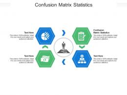 Confusion Matrix Statistics Ppt Powerpoint Presentation Model Portfolio Cpb