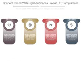 Connect Brand With Right Audiences Layout Ppt Infographics