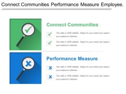 Connect Communities Performance Measure Employee Injury Rate