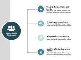 Connect With Customers Analyzing Ppt Powerpoint Presentation Portfolio Portrait