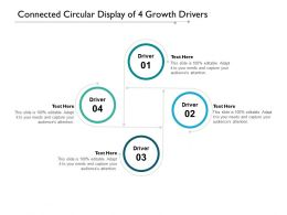 Connected Circular Display Of 4 Growth Drivers