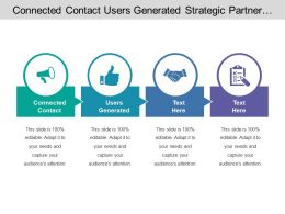 Connected Contact Users Generated Strategic Partner Model Integration
