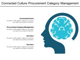 Connected Culture Procurement Category Management Business Risk Assessment Cpb