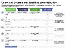 Connected Government Digital Engagement Budget Such Ppt Powerpoint Presentation Infographic Designs