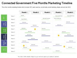 Connected Government Five Months Marketing Timeline Audit Ppt Powerpoint Presentation Professional