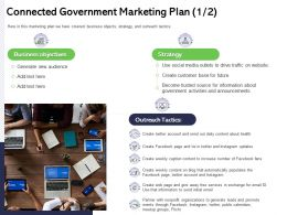 Connected Government Marketing Plan Of Fans Ppt Powerpoint Presentation Model Infographic Template