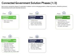 Connected Government Solution Phases And Video Ppt Powerpoint Presentation Icon Background