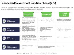Connected Government Solution Phases Static Intranet Ppt Powerpoint Presentation Pictures Graphics