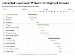 Connected Government Website Development Timeline Browser Ppt Powerpoint Presentation Inspiration