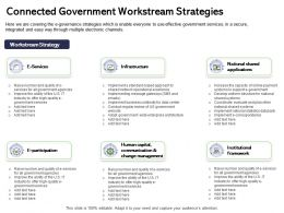 Connected Government Workstream Strategies Databank Ppt Powerpoint Presentation Gallery Templates