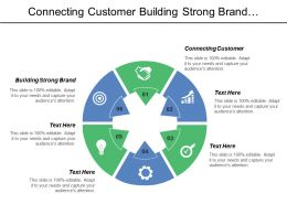 Connecting Customer Building Strong Brand Shopping Market Offering