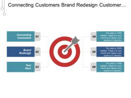 Connecting Customers Brand Redesign Customer Feedback Loop Gender Performance Cpb