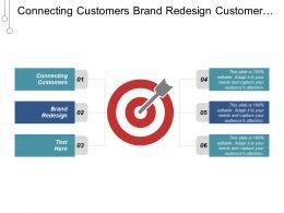 Connecting Customers Brand Redesign Customer Feedback Loop Gender Performance Cpb