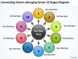 connecting factors diverging arrow 10 stages diagram Arrows Chart Software PowerPoint Slides