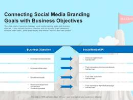 Connecting Social Media Branding Goals With Business Objectives