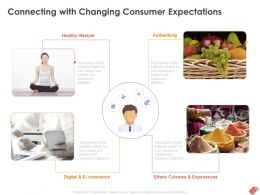 Connecting With Changing Consumer Expectations Ppt Powerpoint Presentation Ideas Show
