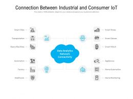 Connection Between Industrial And Consumer Iot