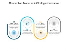 Connection Model Of 4 Strategic Scenarios