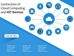 Connection Of Cloud Computing And IOT Devices