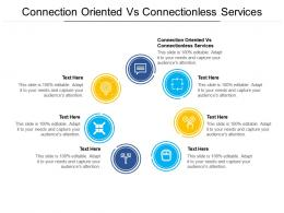 Connection Oriented Vs Connectionless Services Ppt Powerpoint Presentation Summary Professional Cpb
