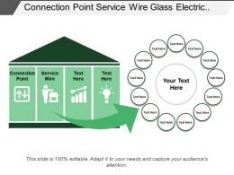 Connection Point Service Wire Glass Electric Meter Entrance Cable