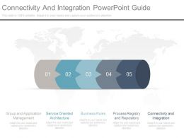 Connectivity And Integration Powerpoint Guide