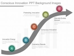 Conscious Innovation Ppt Background Images