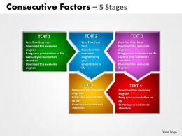 Consecutive Factors 5 Stages