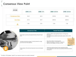 Consensus View Point Continue Through Ppt Powerpoint Presentation Summary Images