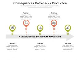 Consequences Bottlenecks Production Ppt Powerpoint Presentation Ideas Shapes Cpb