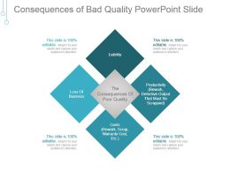 Consequences Of Bad Quality Powerpoint Slide