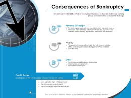 Consequences Of Bankruptcy Application Might Ppt Powerpoint Presentation Inspiration Rules