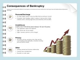Consequences Of Bankruptcy Discharge Ppt Powerpoint Presentation Gallery