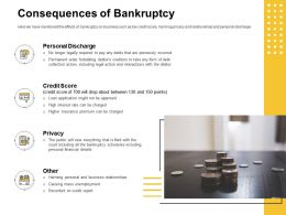 Consequences Of Bankruptcy Unemployment Ppt Powerpoint Presentation Example 2015