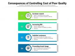 Consequences Of Controlling Cost Of Poor Quality
