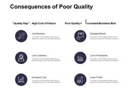 Consequences Of Poor Quality Increased Cost Ppt Powerpoint Presentation Ideas Diagrams