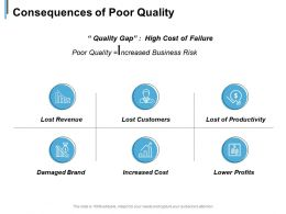 Consequences Of Poor Quality Lost Revenue Lost Customers Ppt Powerpoint Presentation Slides Samples