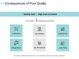 Consequences Of Poor Quality Lower Profits Increased Cost Ppt Powerpoint Presentation File