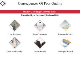 consequences_of_poor_quality_powerpoint_graphics_Slide01