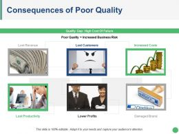 Consequences Of Poor Quality Ppt Design Templates