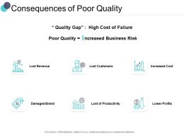 Consequences Of Poor Quality Ppt Powerpoint Presentation Infographic Template
